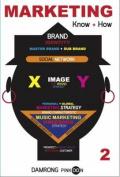 Marketing Know How